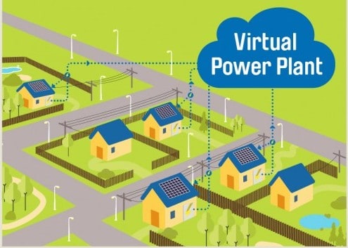 AGL announce world's largest virtual power plant