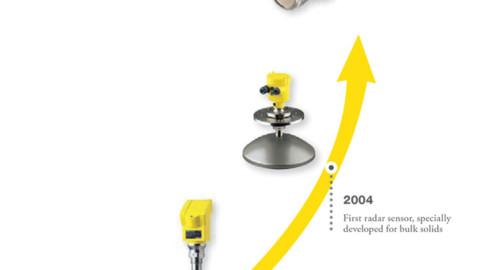 Level measurement with radar – a success story